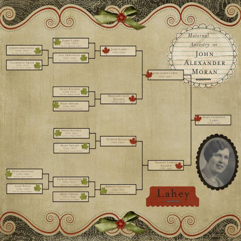 Maternal Ancestry of John Alexander Moran
