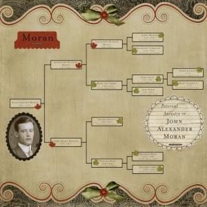 Paternal Ancestry of John Alexander Moran